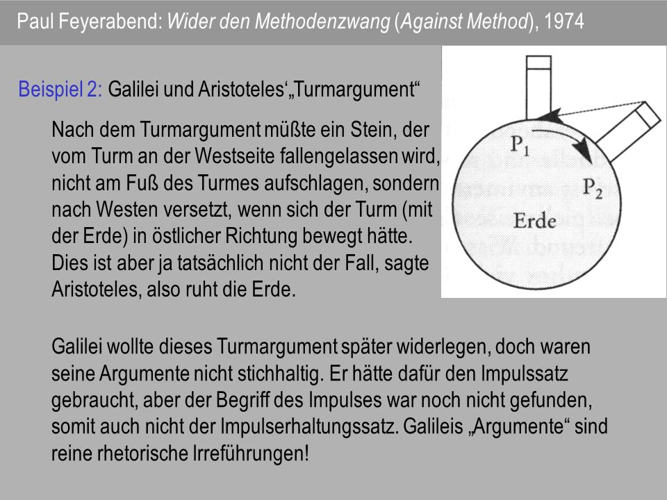 Paul Feyerabend: Wider den Methodenzwang (Against Method), 1974