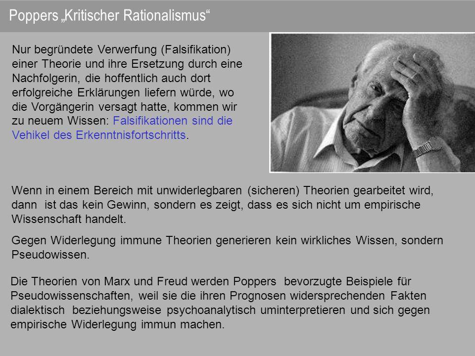 """Poppers """"Kritischer Rationalismus"""