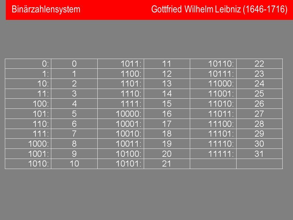 Binärzahlensystem Gottfried Wilhelm Leibniz (1646-1716)