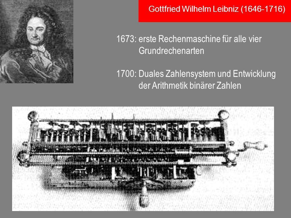 1673: erste Rechenmaschine für alle vier Grundrechenarten