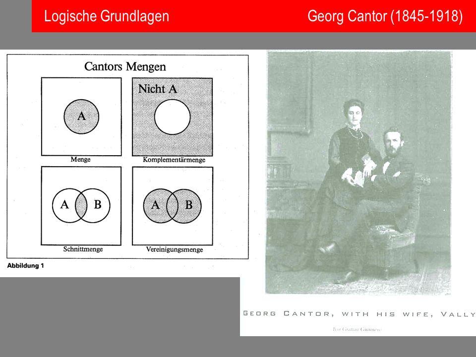 Logische Grundlagen Georg Cantor (1845-1918)