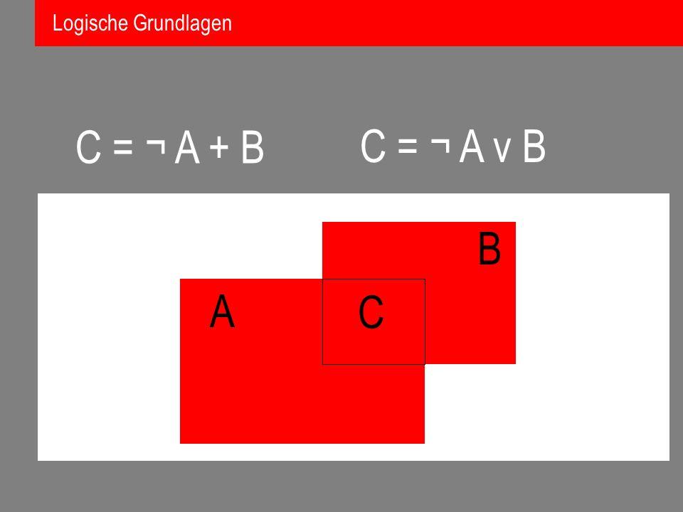 Logische Grundlagen C = ¬ A + B C = ¬ A v B B A C