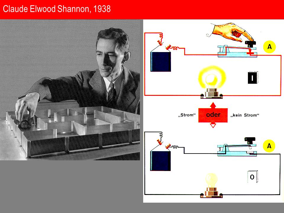 Claude Elwood Shannon, 1938