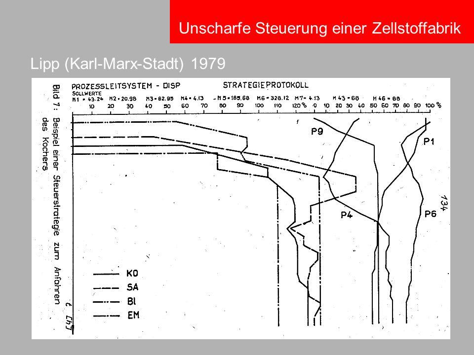 Lipp (Karl-Marx-Stadt) 1979