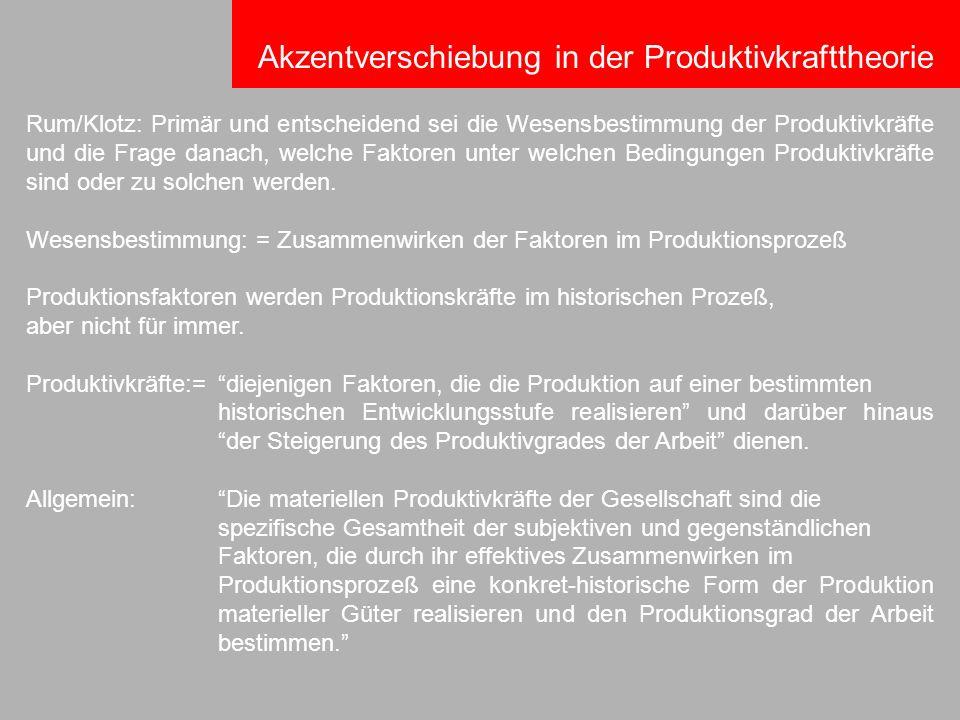 Akzentverschiebung in der Produktivkrafttheorie