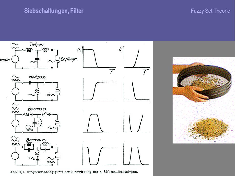 Siebschaltungen, Filter