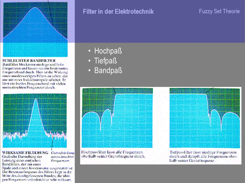 Filter in der Elektrotechnik