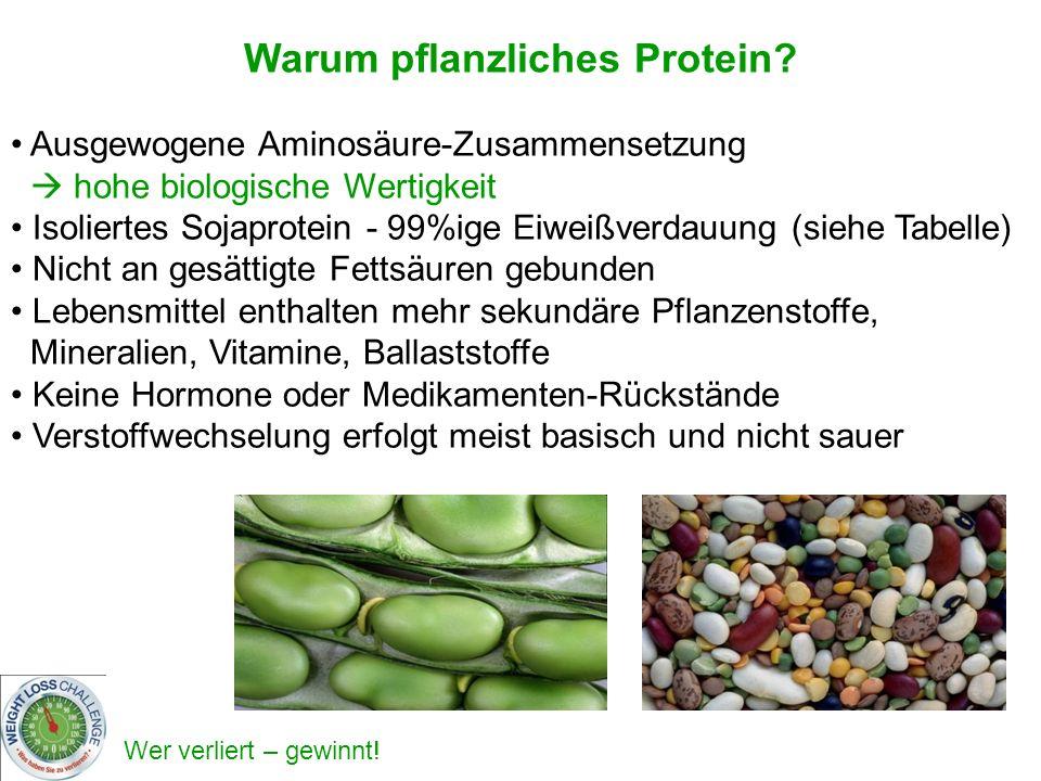 Warum pflanzliches Protein