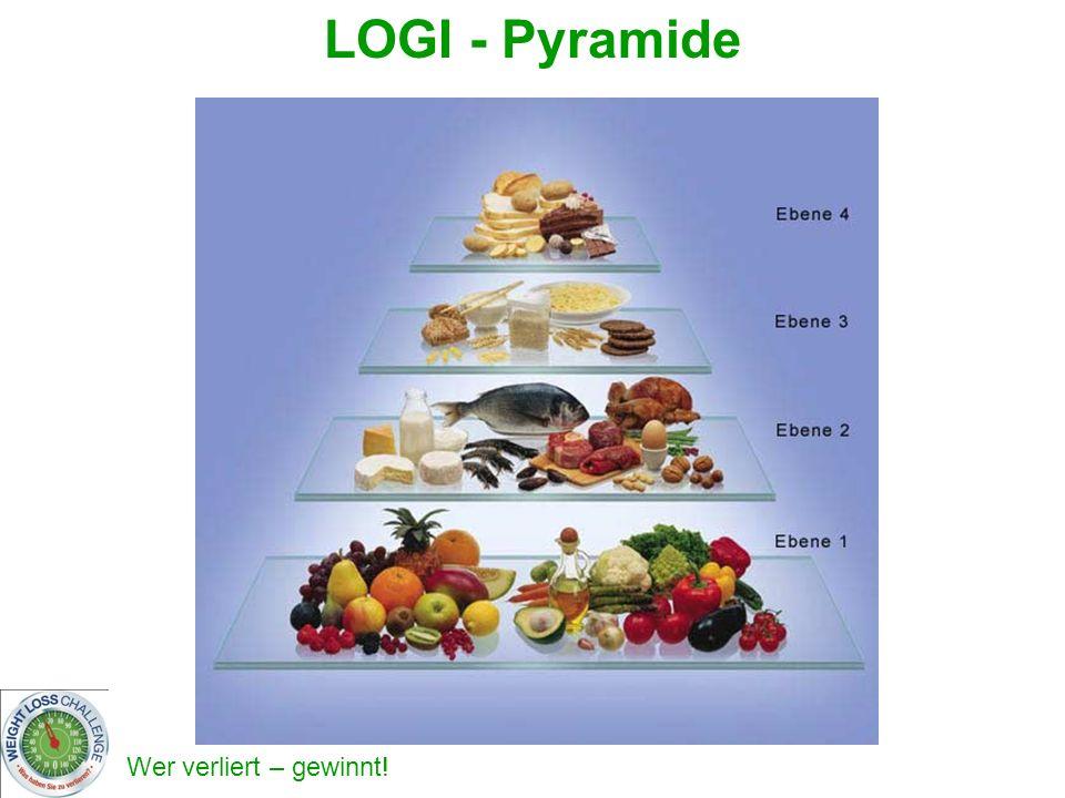 LOGI - Pyramide