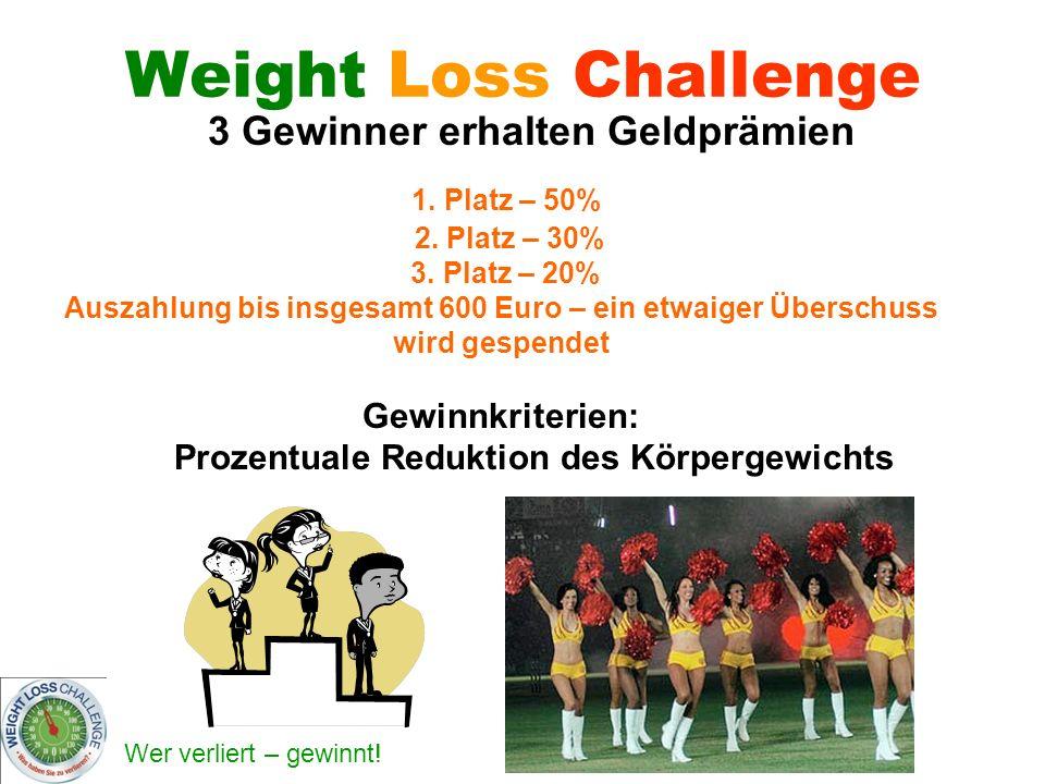 Weight Loss Challenge 3 Gewinner erhalten Geldprämien 1. Platz – 50%