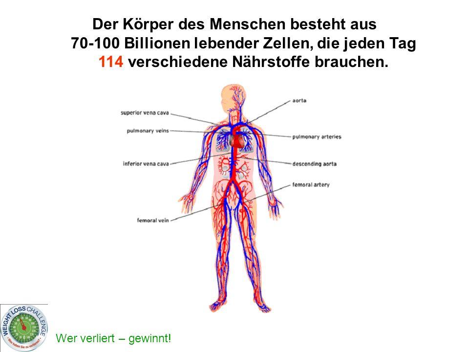 Der Körper des Menschen besteht aus 70-100 Billionen lebender Zellen, die jeden Tag 114 verschiedene Nährstoffe brauchen.