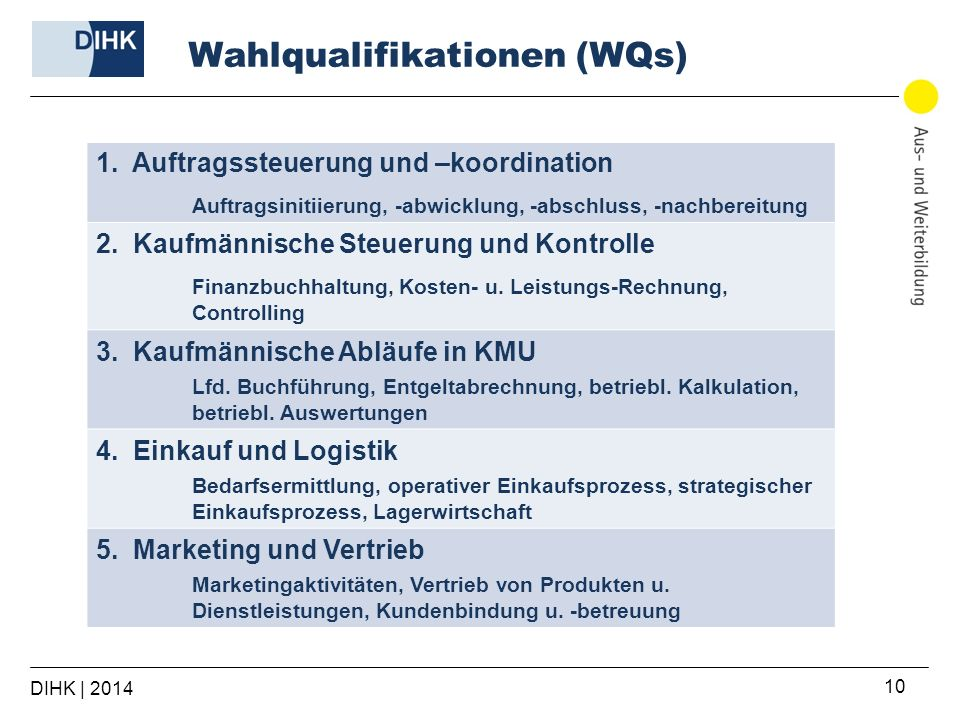 Wahlqualifikationen (WQs)
