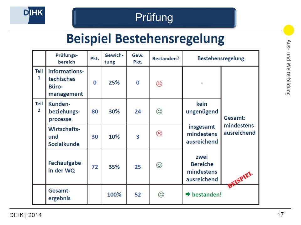 Prüfung DIHK | 2014
