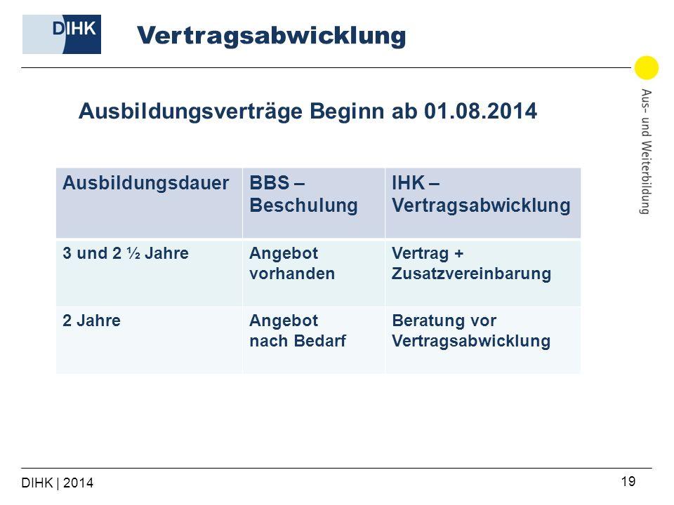 Vertragsabwicklung Ausbildungsverträge Beginn ab 01.08.2014