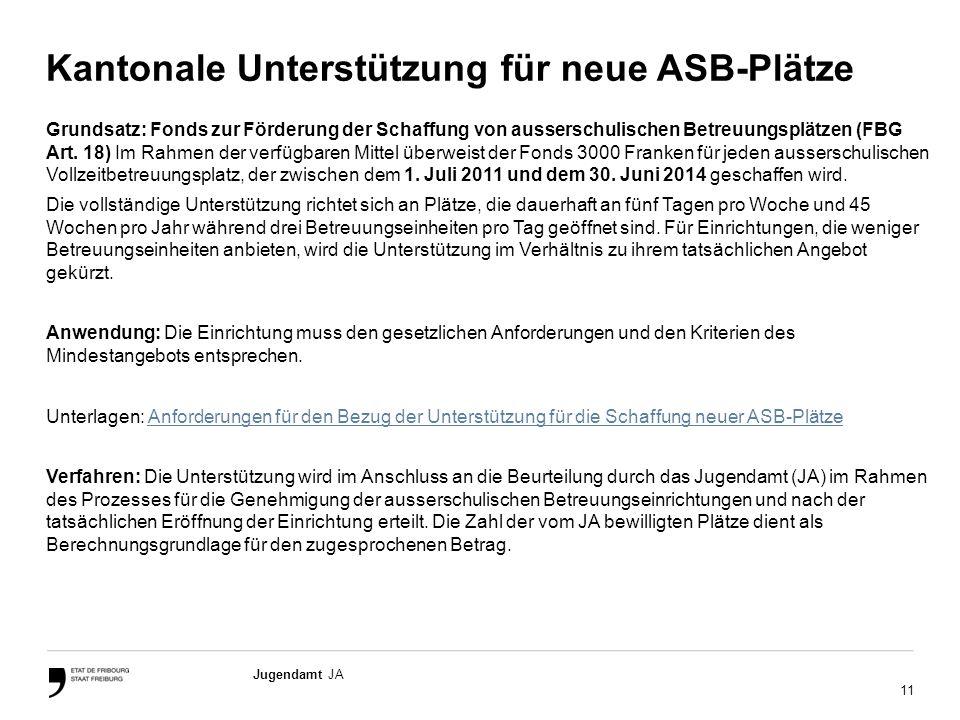 Kantonale Unterstützung für neue ASB-Plätze