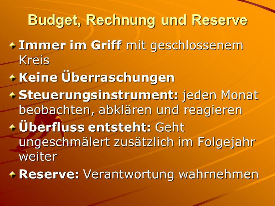 Budget, Rechnung und Reserve