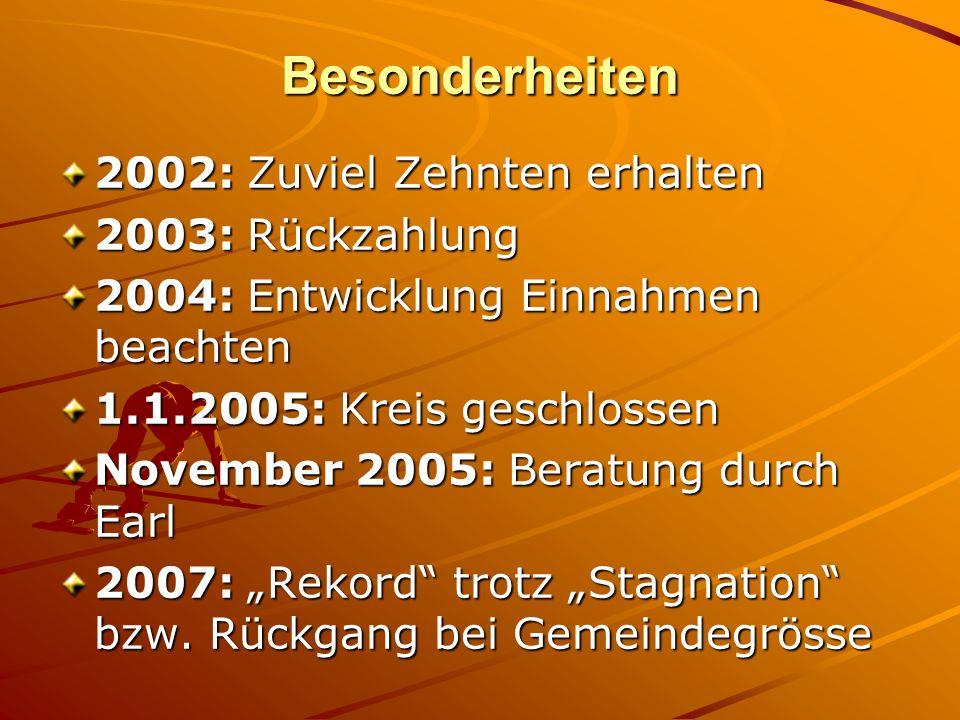 Besonderheiten 2002: Zuviel Zehnten erhalten 2003: Rückzahlung