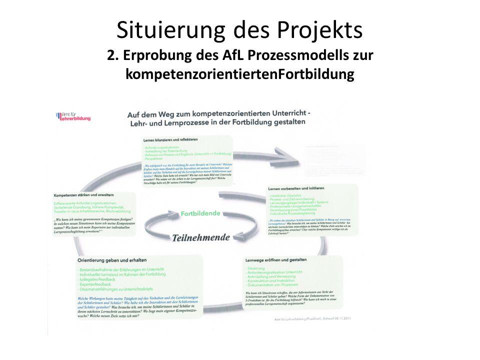 Situierung des Projekts 2