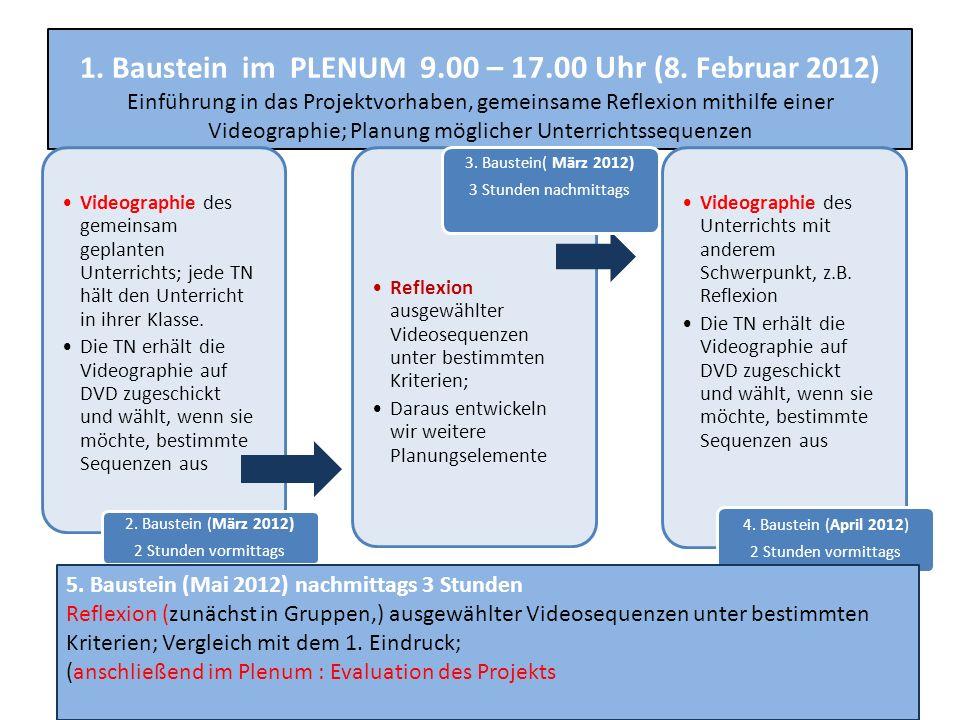 5. Baustein (Mai 2012) nachmittags 3 Stunden
