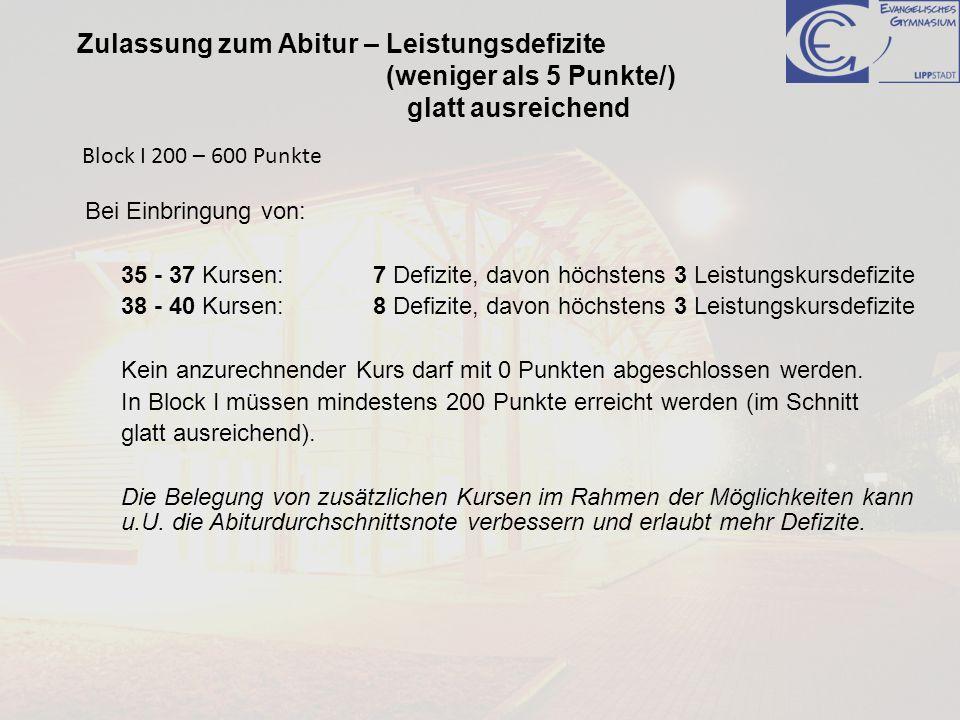 Zulassung zum Abitur – Leistungsdefizite (weniger als 5 Punkte/)