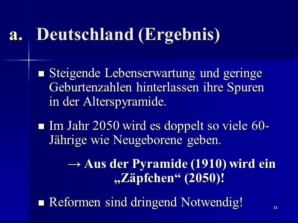 Deutschland (Ergebnis)