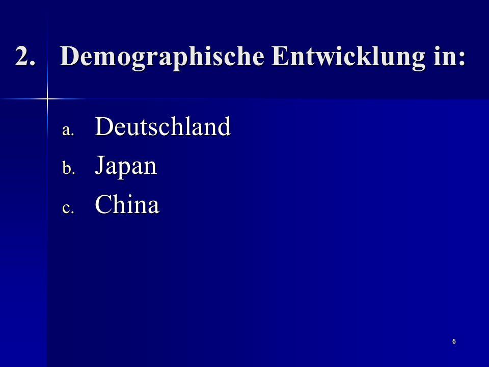 Demographische Entwicklung in: