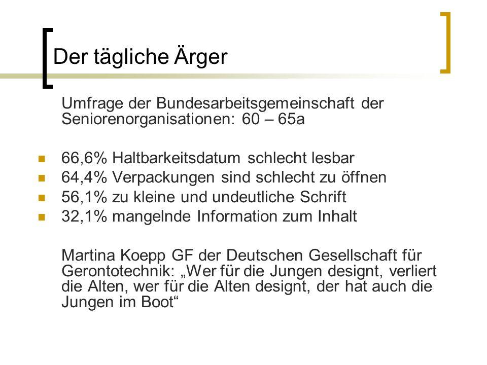 Der tägliche Ärger Umfrage der Bundesarbeitsgemeinschaft der Seniorenorganisationen: 60 – 65a. 66,6% Haltbarkeitsdatum schlecht lesbar.