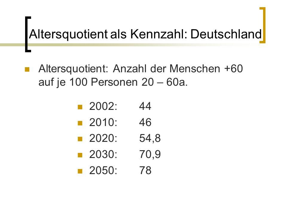 Altersquotient als Kennzahl: Deutschland