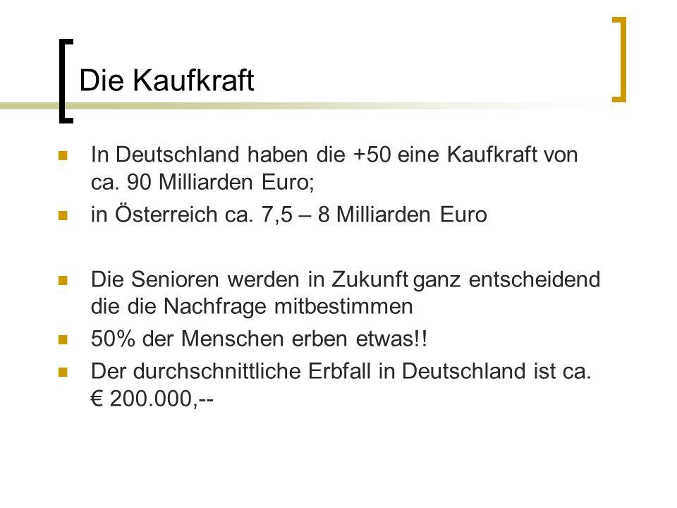 Die Kaufkraft In Deutschland haben die +50 eine Kaufkraft von ca. 90 Milliarden Euro; in Österreich ca. 7,5 – 8 Milliarden Euro.