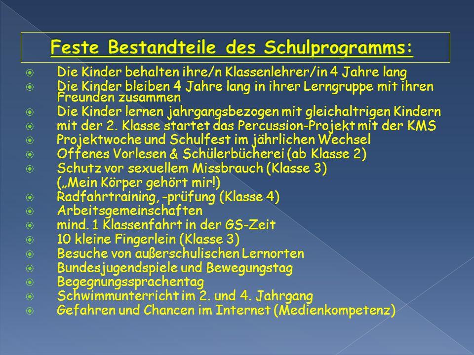 Feste Bestandteile des Schulprogramms: