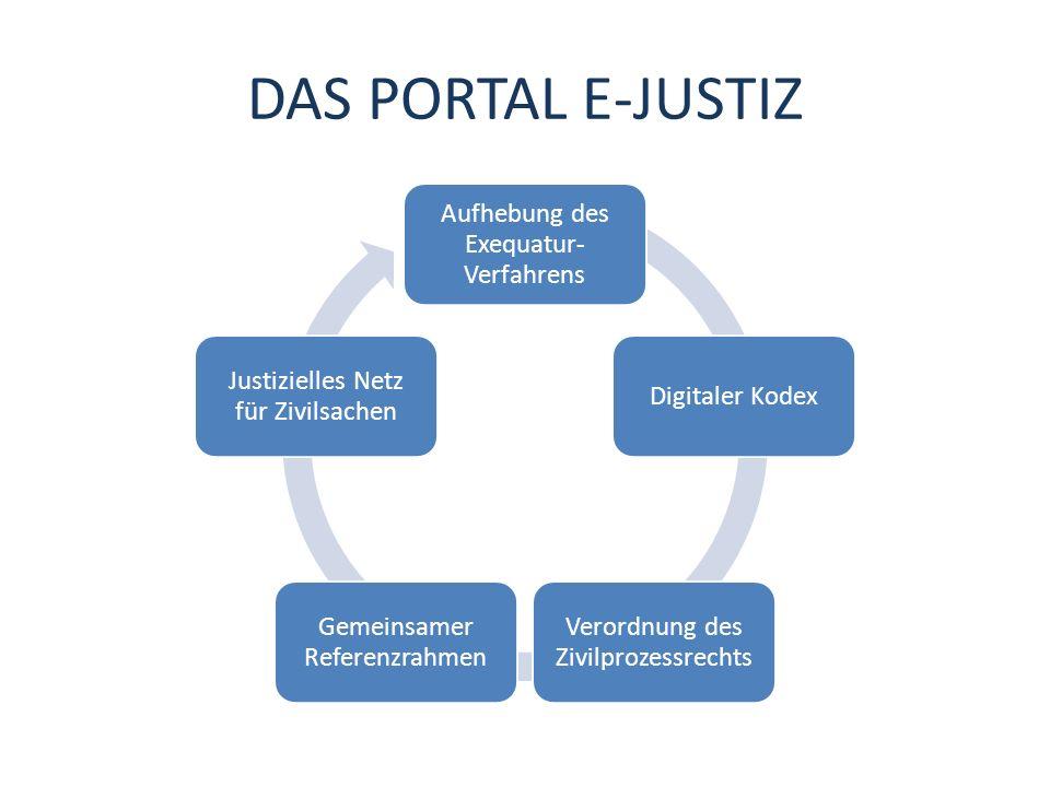 DAS PORTAL E-JUSTIZ Aufhebung des Exequatur-Verfahrens Digitaler Kodex