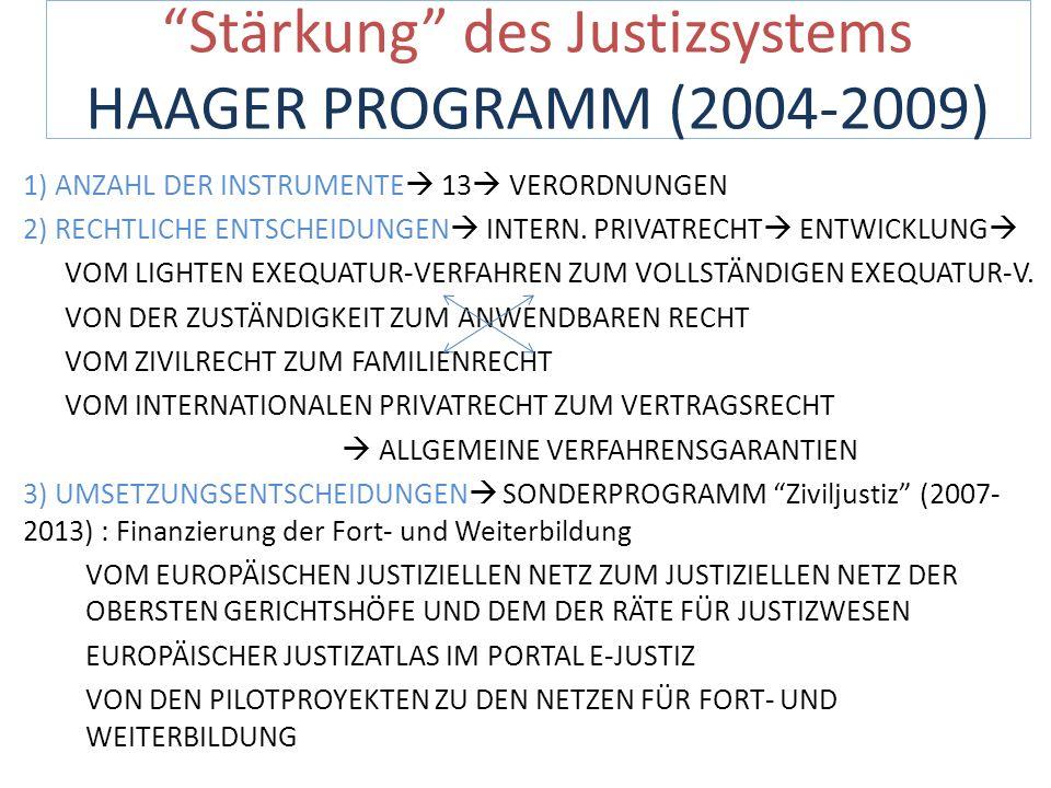 Stärkung des Justizsystems HAAGER PROGRAMM (2004-2009)