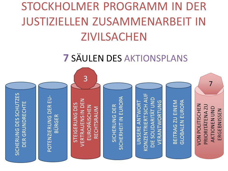 STOCKHOLMER PROGRAMM IN DER JUSTIZIELLEN ZUSAMMENARBEIT IN ZIVILSACHEN