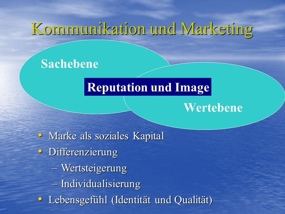 Kommunikation und Marketing
