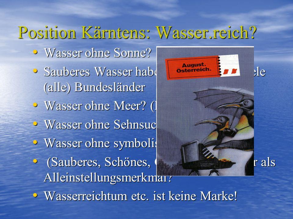 Position Kärntens: Wasser.reich