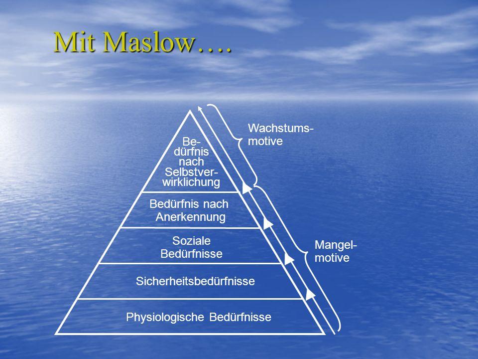 Mit Maslow…. Wachstums-motive Be- dürfnis nach Selbstver- wirklichung