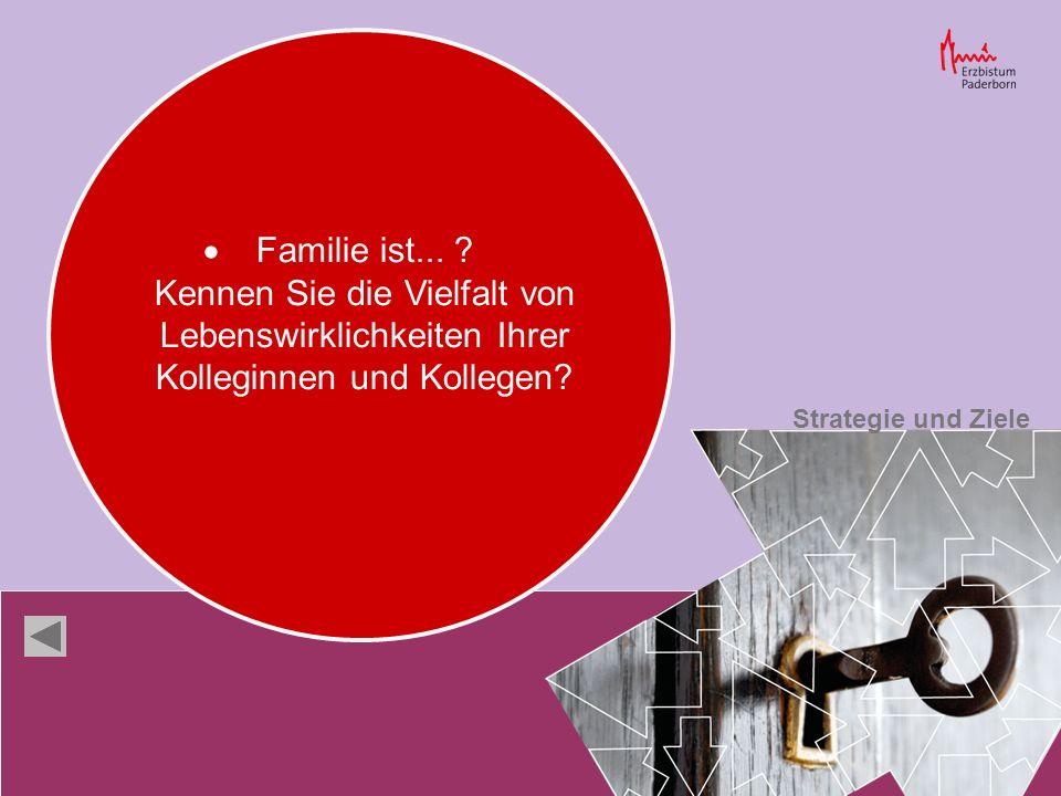 Familie ist... Kennen Sie die Vielfalt von Lebenswirklichkeiten Ihrer Kolleginnen und Kollegen