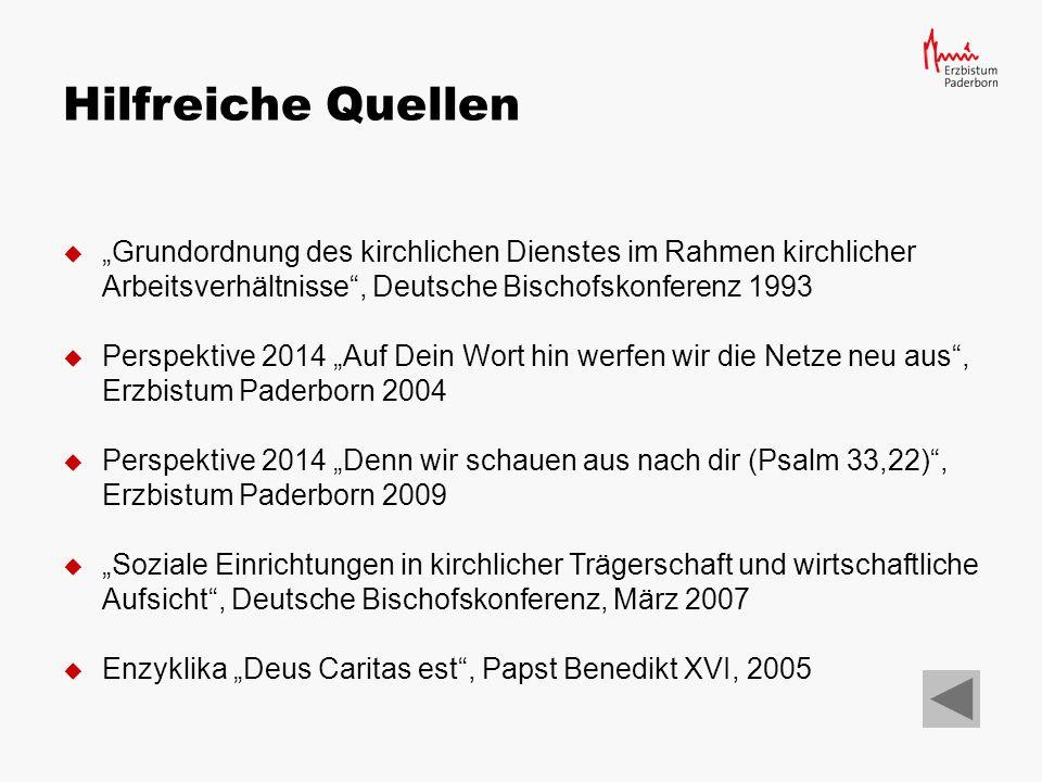 """Hilfreiche Quellen """"Grundordnung des kirchlichen Dienstes im Rahmen kirchlicher Arbeitsverhältnisse , Deutsche Bischofskonferenz 1993."""