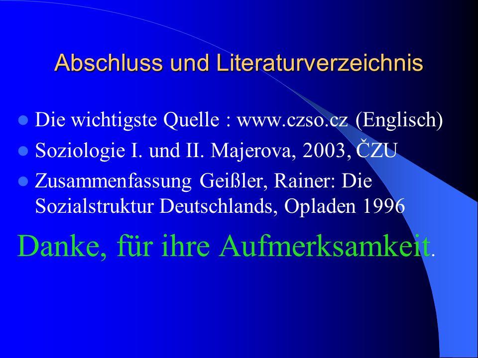 Abschluss und Literaturverzeichnis