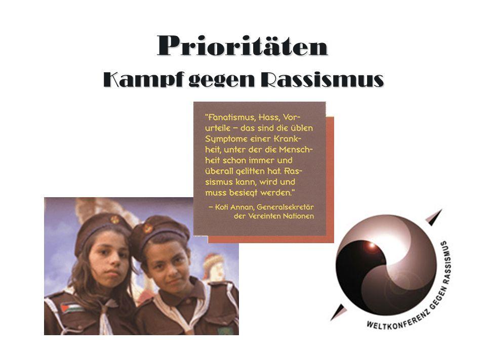 Prioritäten Kampf gegen Rassismus