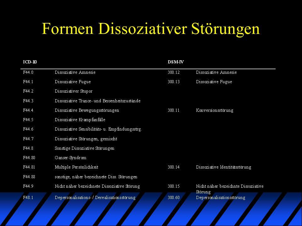Formen Dissoziativer Störungen