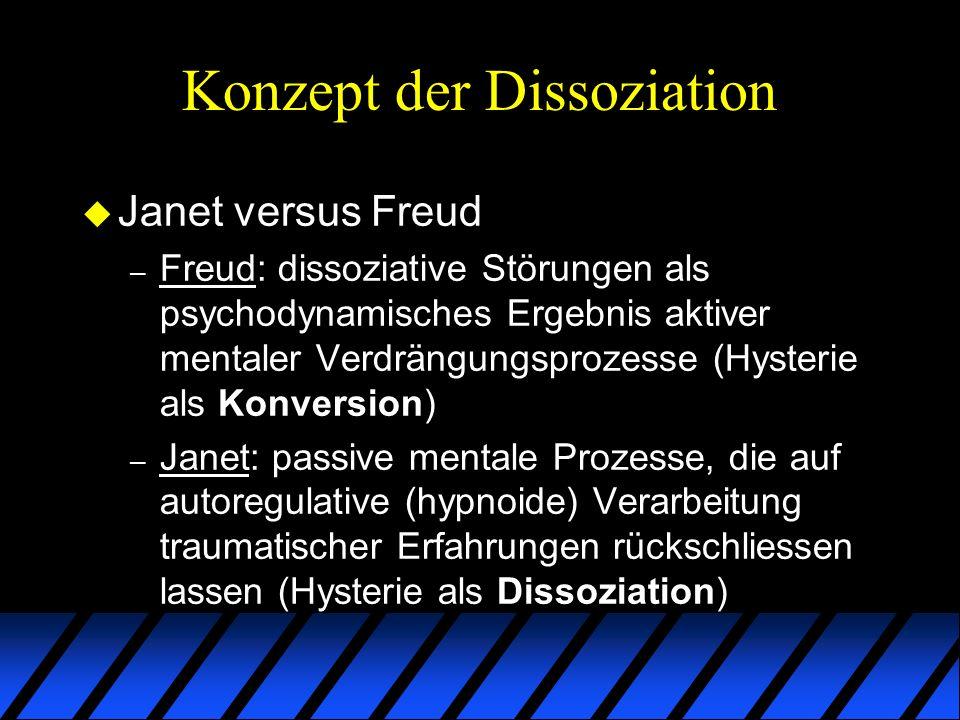 Konzept der Dissoziation