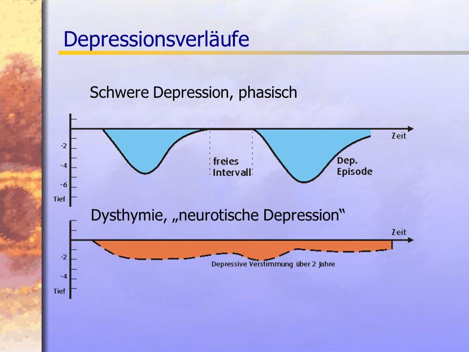 Depressionsverläufe Schwere Depression, phasisch