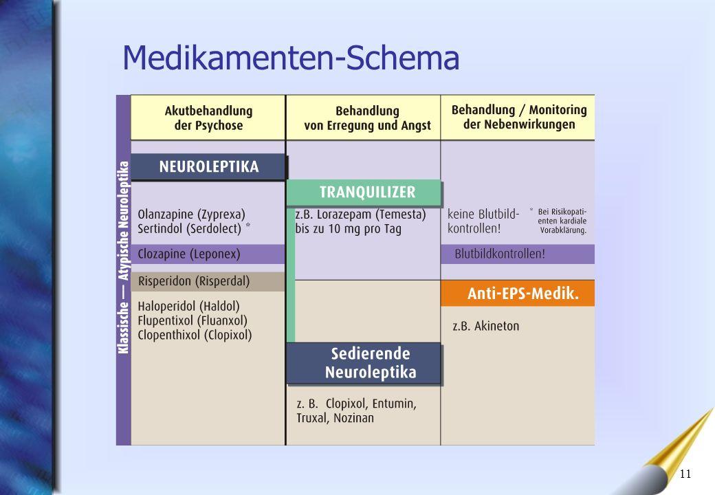 Medikamenten-Schema
