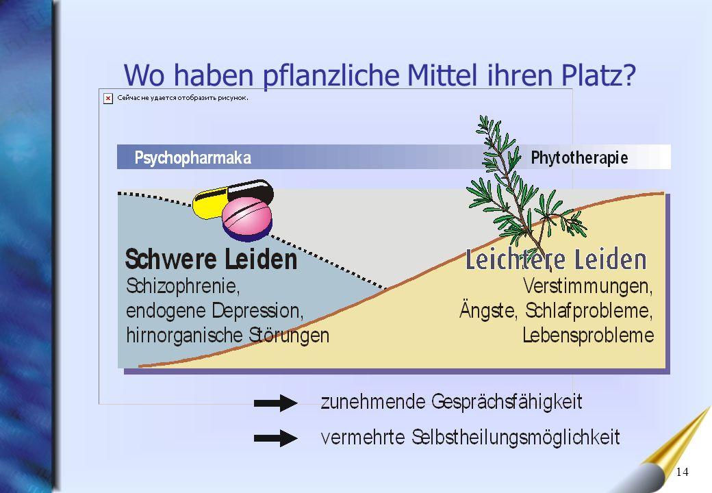 Wo haben pflanzliche Mittel ihren Platz