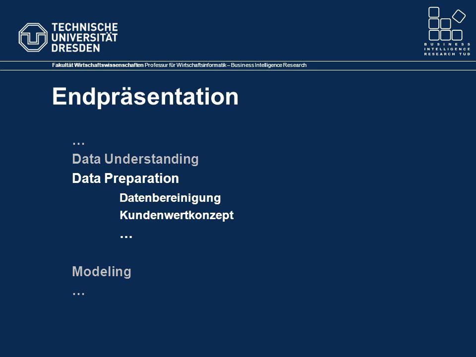 … Data Understanding Data Preparation Datenbereinigung Modeling