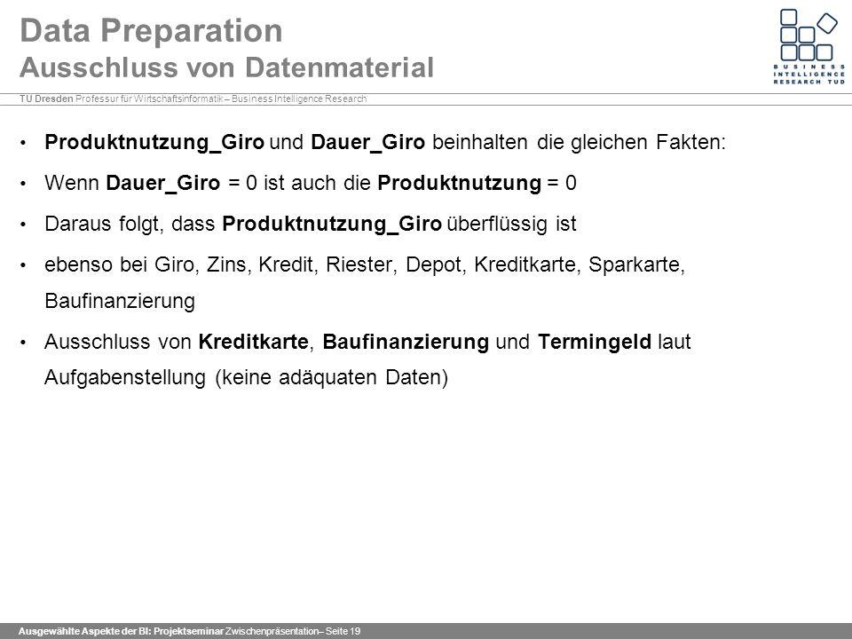 Data Preparation Ausschluss von Datenmaterial