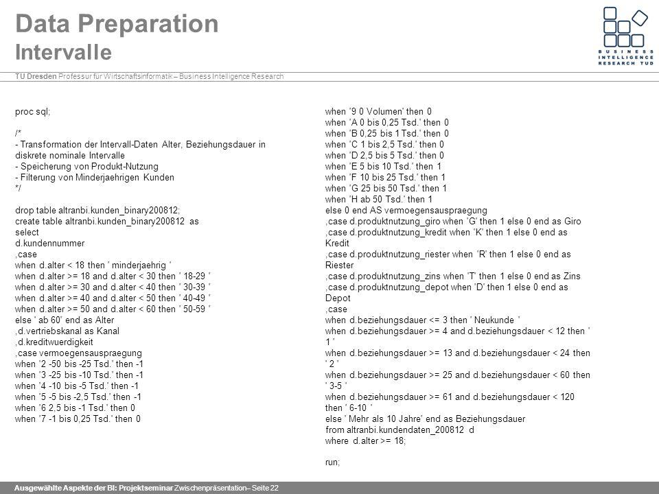 Data Preparation Intervalle