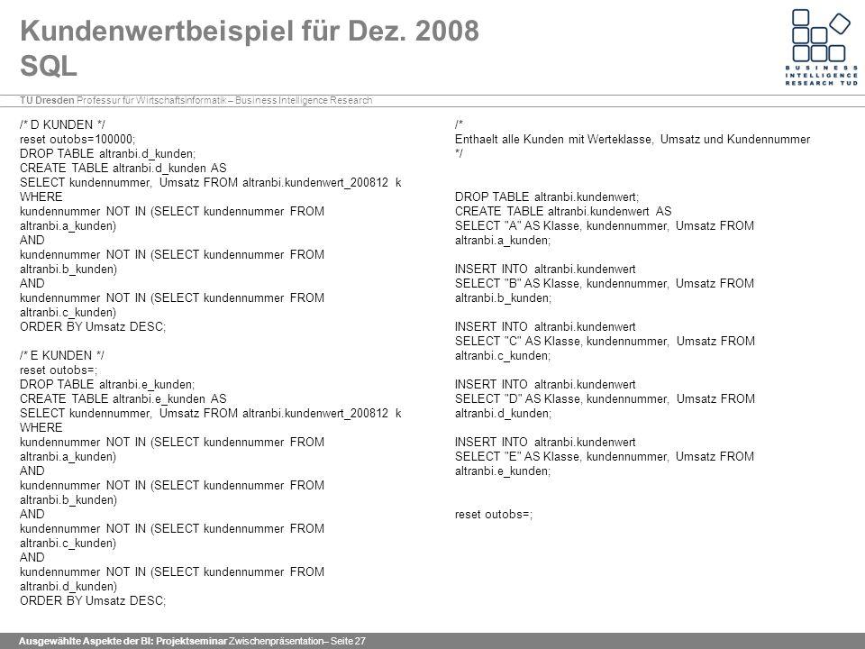 Kundenwertbeispiel für Dez. 2008 SQL
