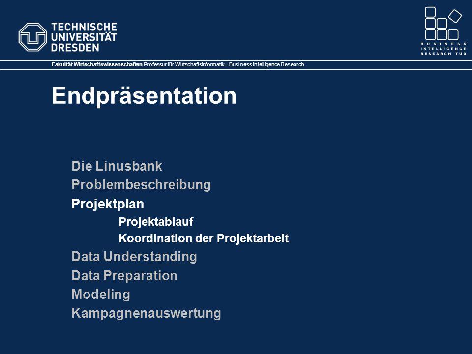 Die Linusbank Problembeschreibung Projektplan Data Understanding